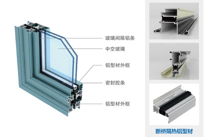 铝门窗结构图03.jpg